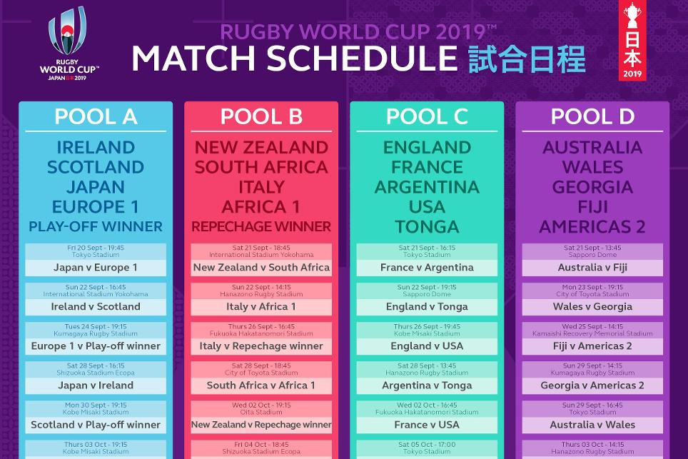 Rugby World Cup 2019 Schedule Released