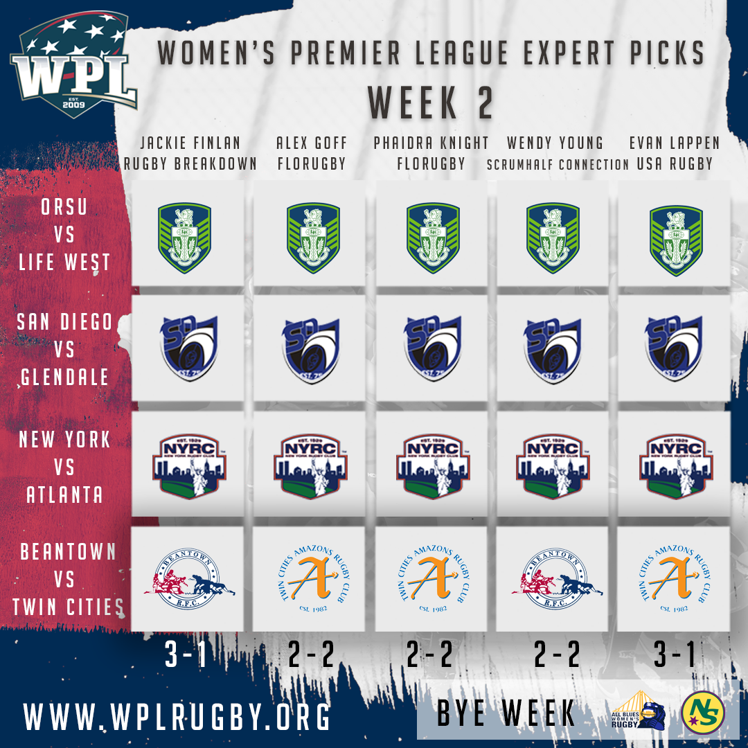 2019 WPL Expert Picks – Week 2